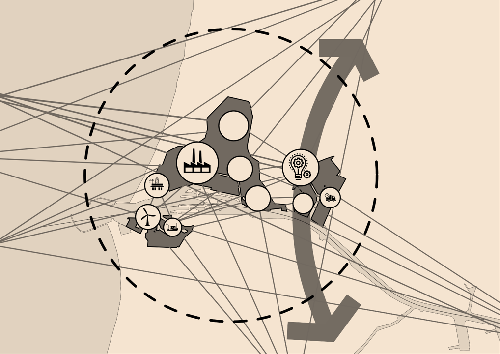 Economische revitalisatie de Pijp en de Parallelweg